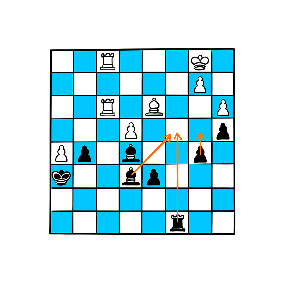 Do you know how IBM's Deep Blue chess computer controversially beat champion, Gary Kasparov in 1997? It's a search algorithm called min-max. This arti